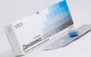 Таблетки для потенции Динамико