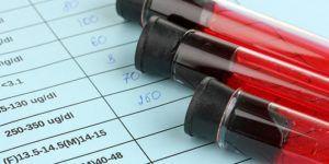 Показатели количества мочевой кислоты