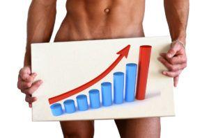 Увеличение сексуальных способностей за счет силденафила