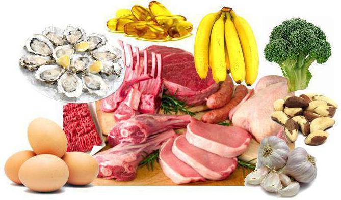 диета для поднятия уровня тестостерона