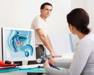 Физиотерапевтические процедуры показаны при заболеваниях мочеполовой системы